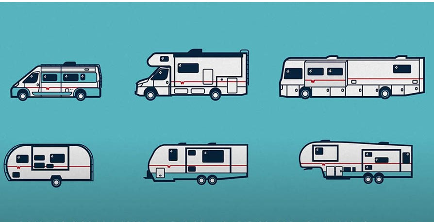Cartoon of the six different types of Winnebago RVs