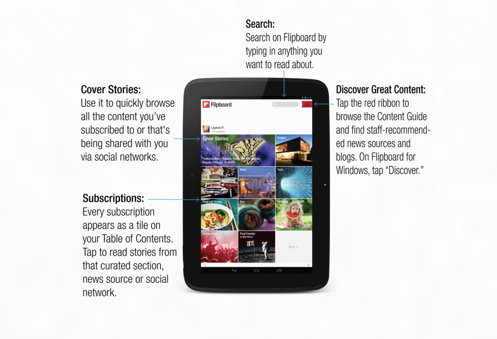 Flipboard Tutorial diagram.