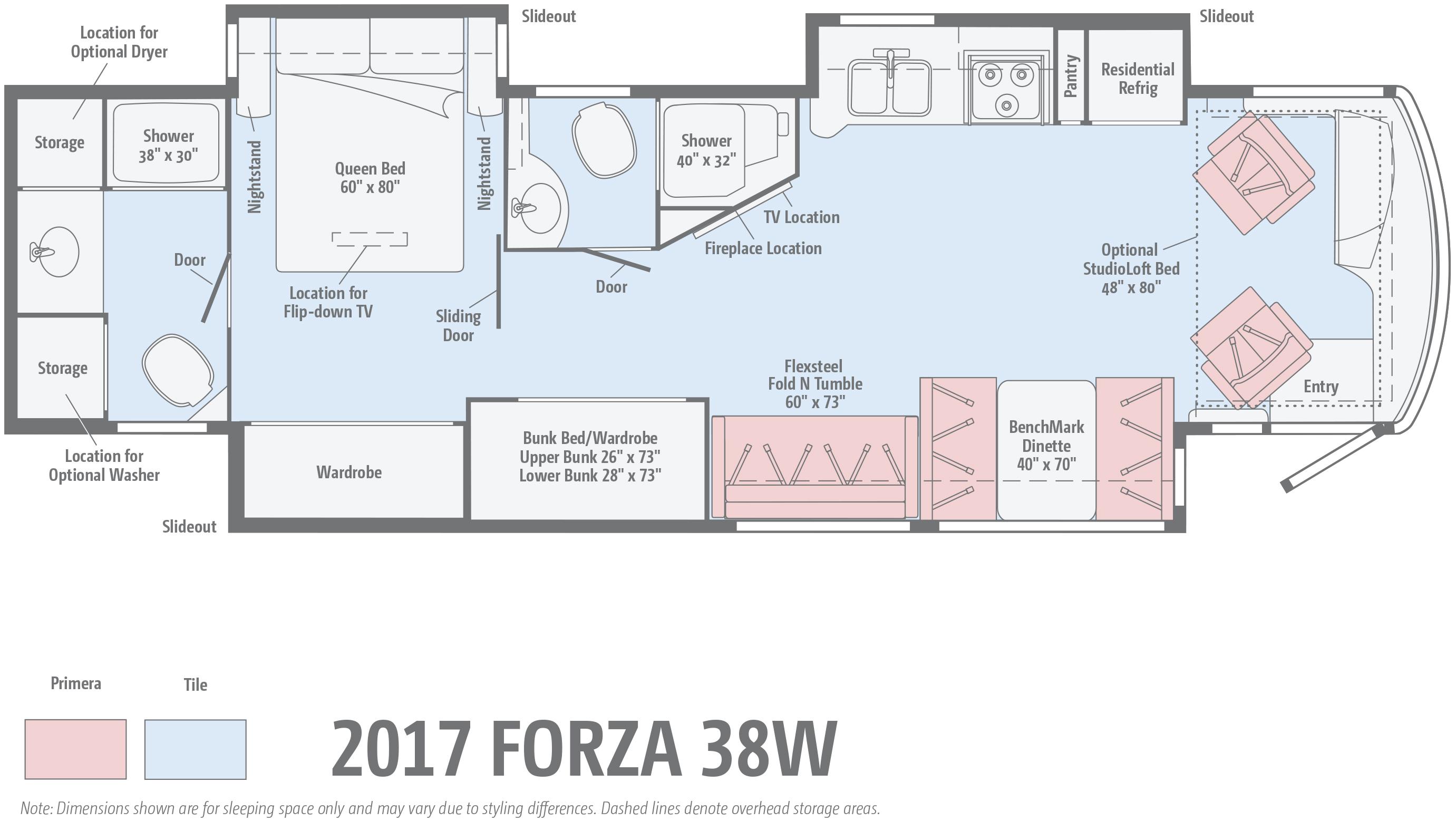 5 Must See Rv Bunkhouse Floorplans Winnebago