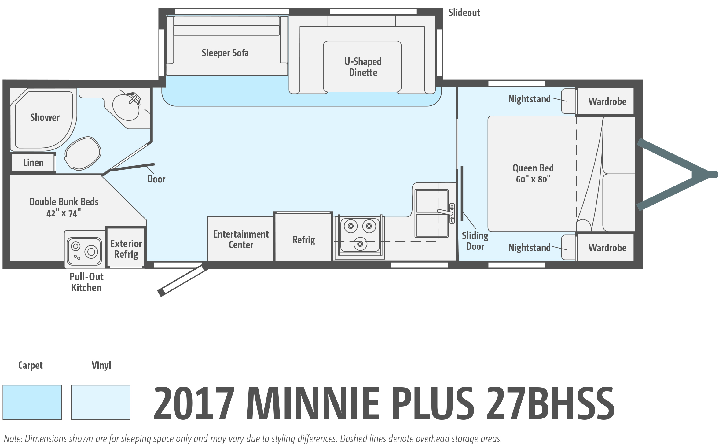 Picture of: 5 Must See Rv Bunkhouse Floorplans
